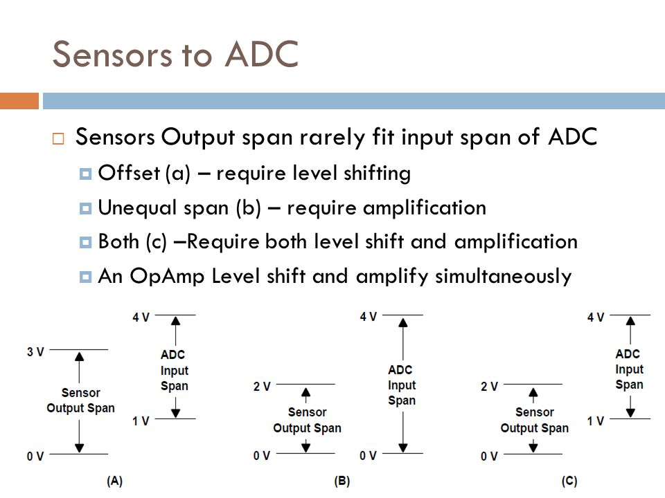 Sensors to ADC Sensors Output span rarely fit input span of ADC