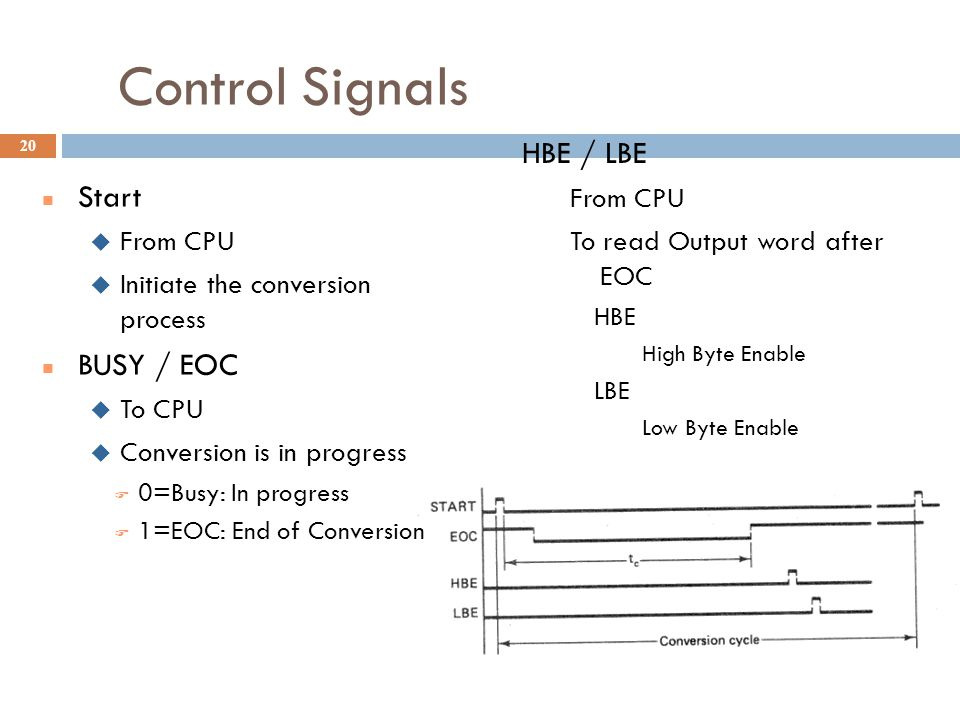 Control Signals HBE / LBE Start BUSY / EOC From CPU