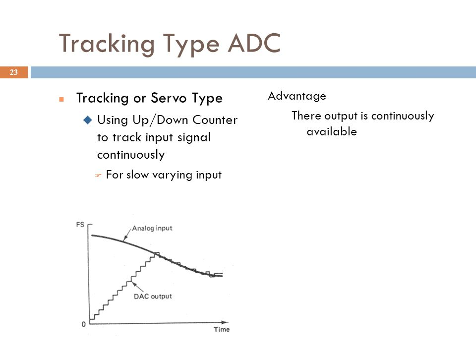 Tracking Type ADC Tracking or Servo Type