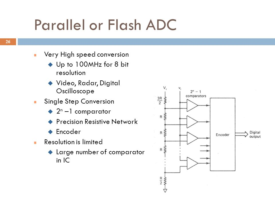 Parallel or Flash ADC Very High speed conversion