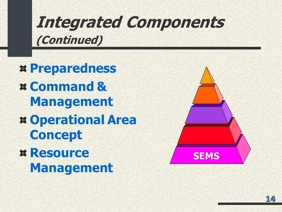 Integrated Components (Continued)