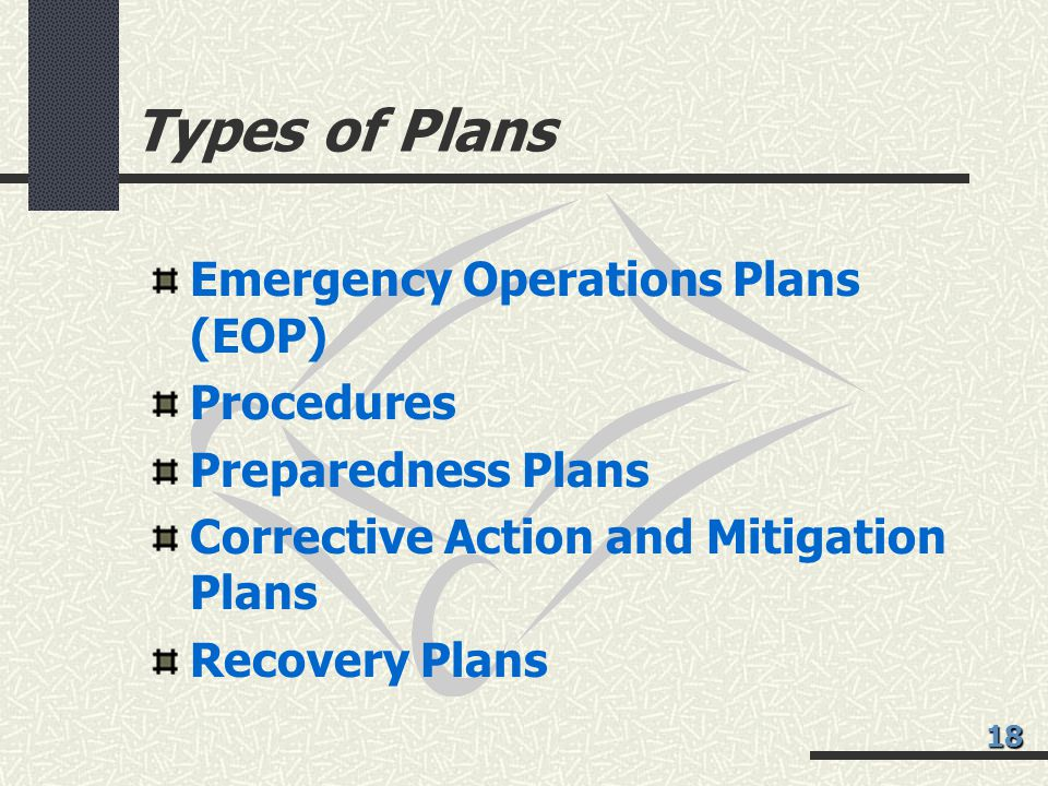 Types of Plans Emergency Operations Plans (EOP) Procedures
