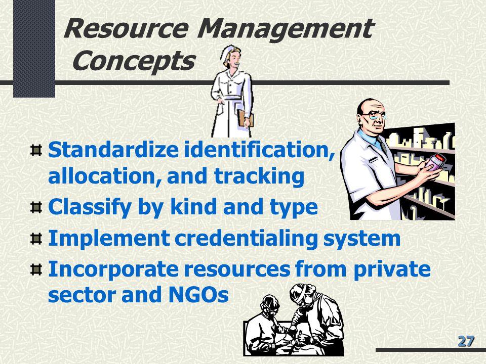 Resource Management Concepts