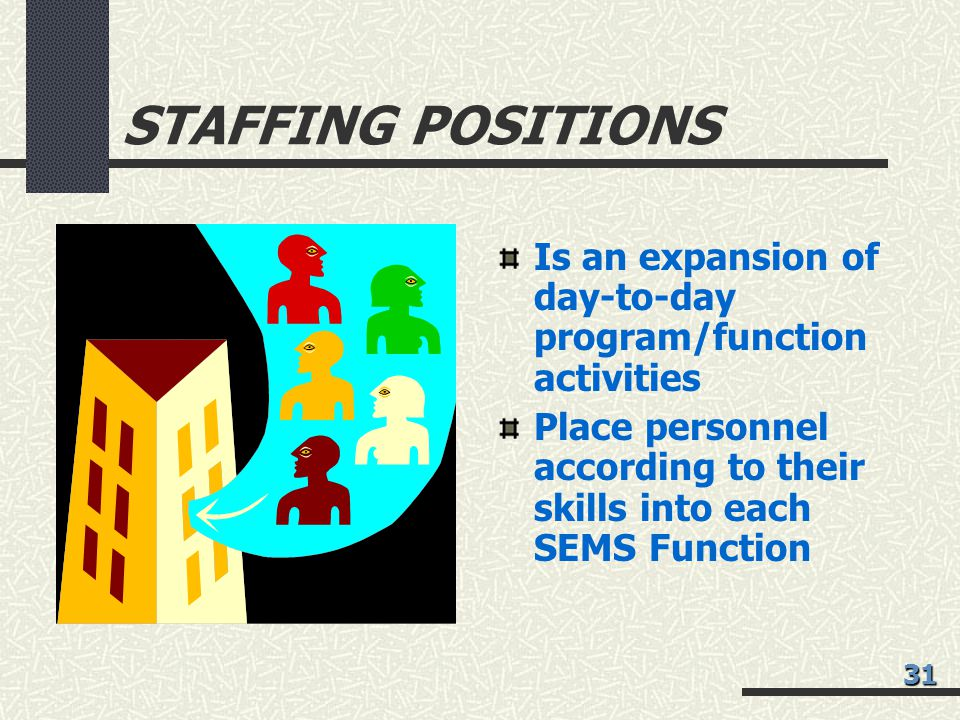STAFFING POSITIONS Is an expansion of day-to-day program/function activities. Place personnel according to their skills into each SEMS Function.