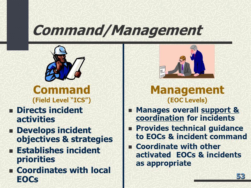 Command/Management Command Management Directs incident activities