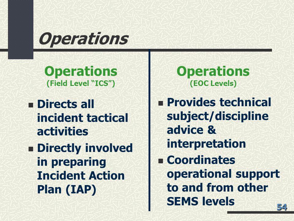 Operations Operations Operations