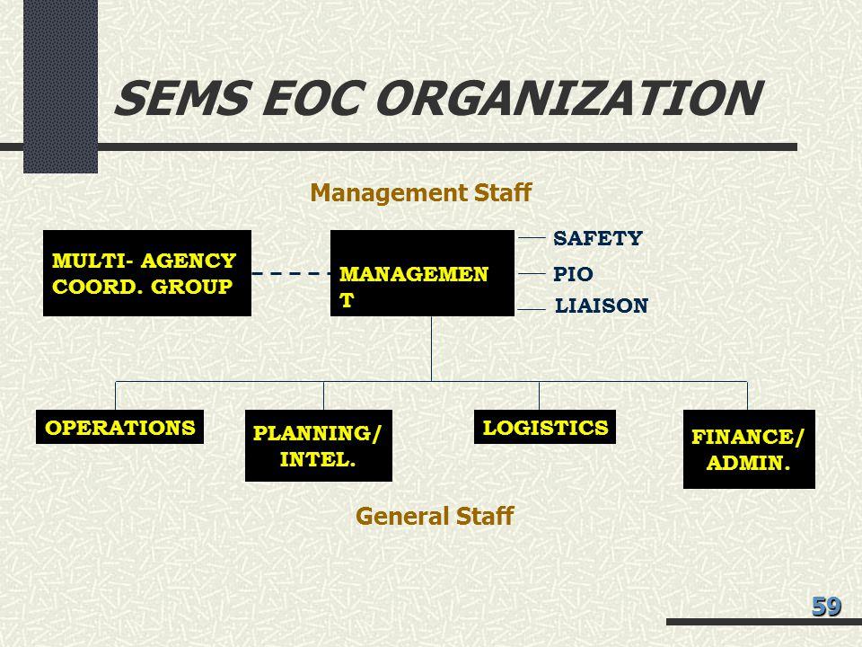 SEMS EOC ORGANIZATION Management Staff General Staff 59 SAFETY