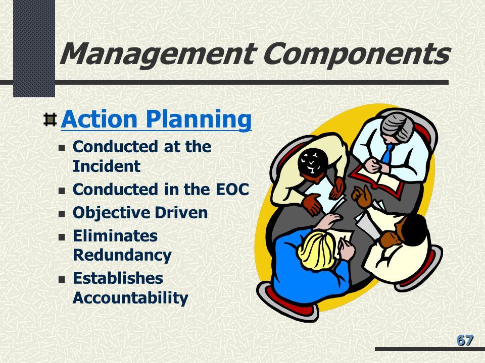 Management Components