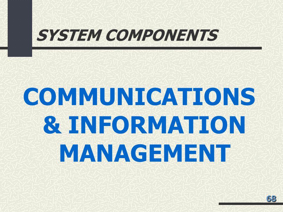 COMMUNICATIONS & INFORMATION MANAGEMENT
