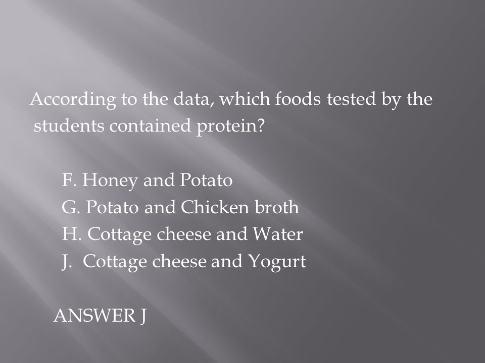 According to the data, which foods tested by the students contained protein.