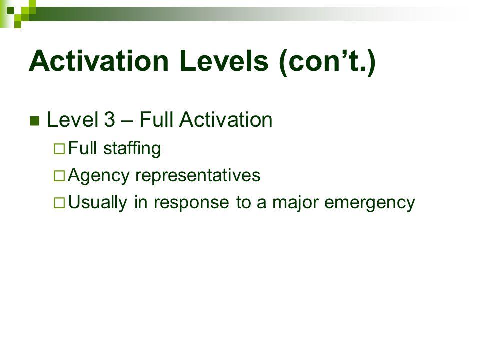 Activation Levels (con't.)