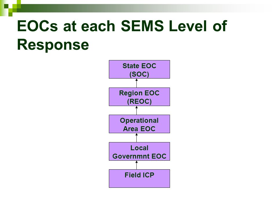 EOCs at each SEMS Level of Response