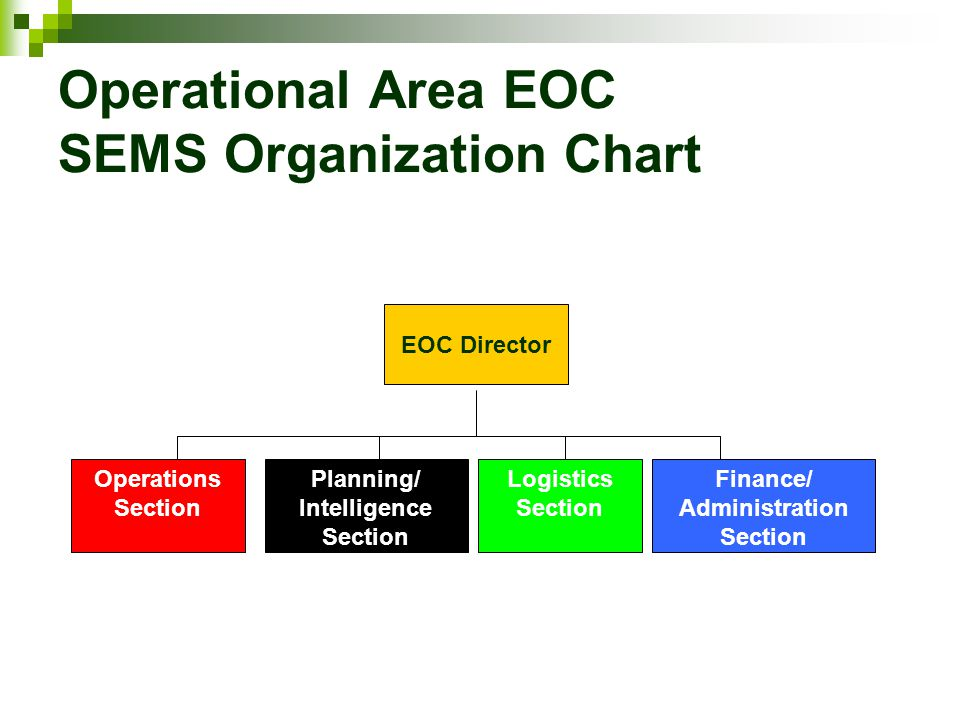 Operational Area EOC SEMS Organization Chart