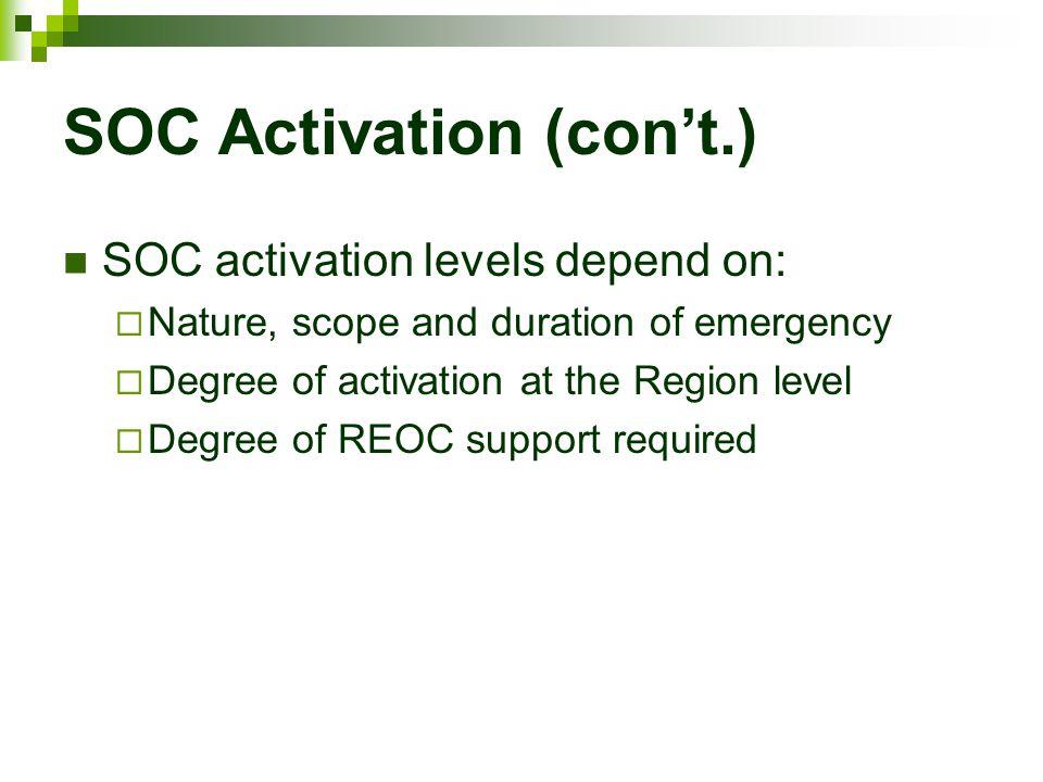 SOC Activation (con't.)