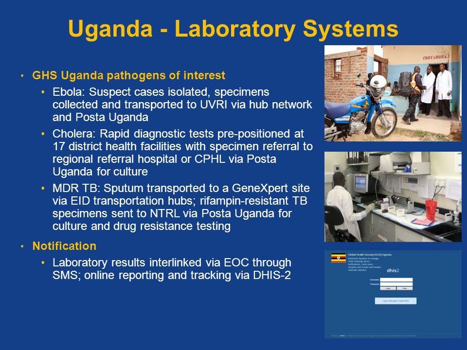 Uganda - Laboratory Systems