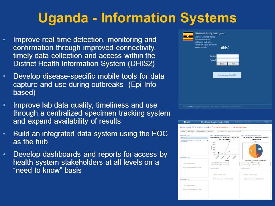 Uganda - Information Systems