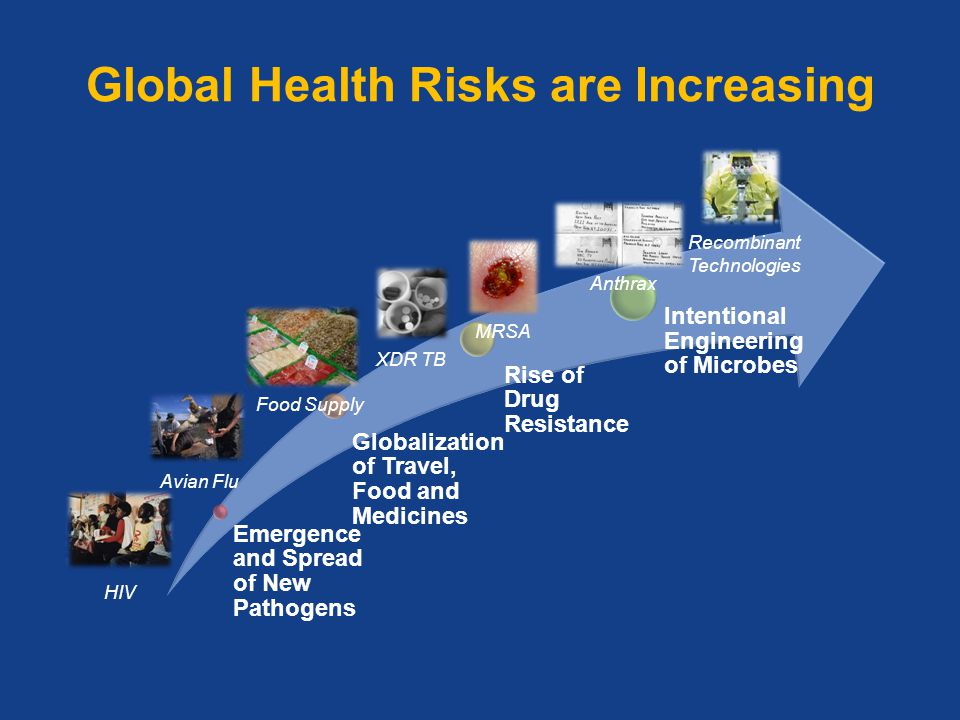 Global Health Risks are Increasing