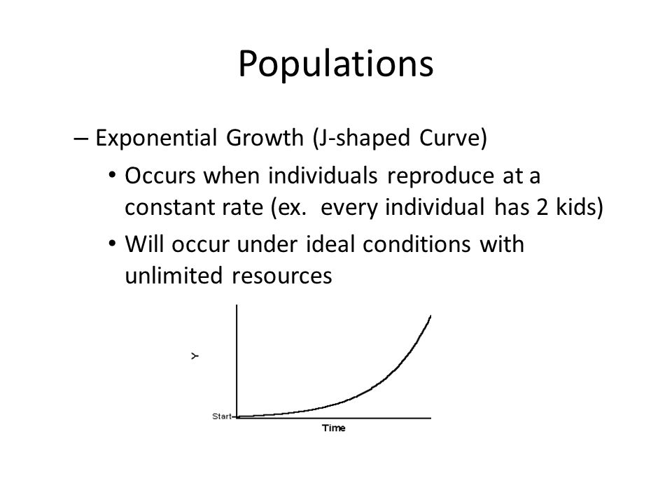 Populations Exponential Growth (J-shaped Curve)