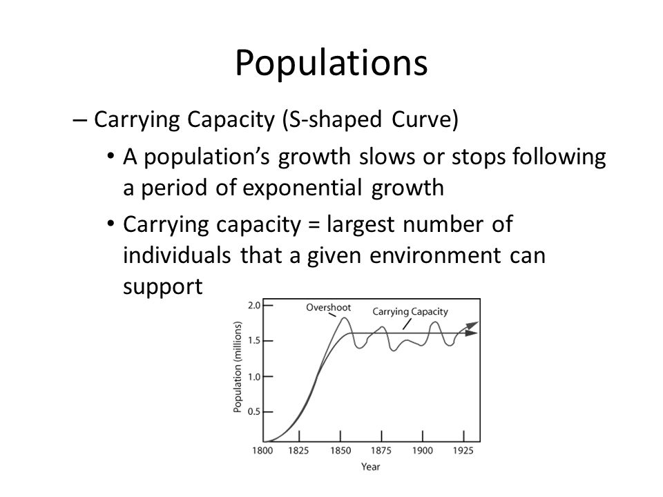 Populations Carrying Capacity (S-shaped Curve)