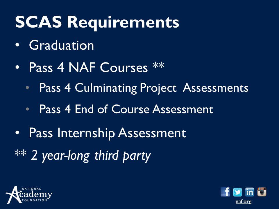 SCAS Requirements Graduation Pass 4 NAF Courses **
