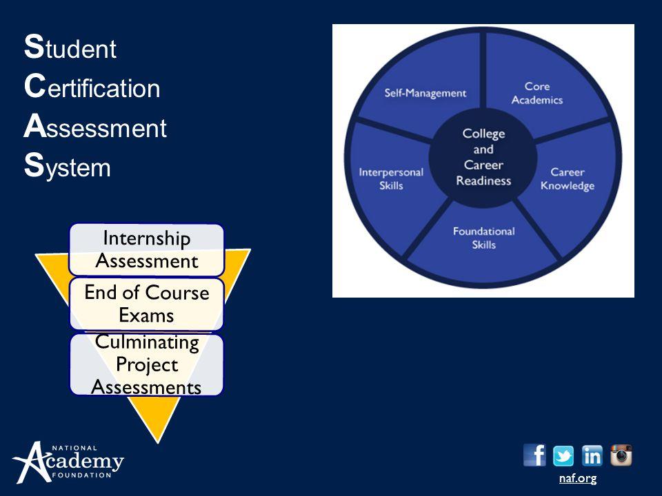 Student Certification Assessment System Internship Assessment