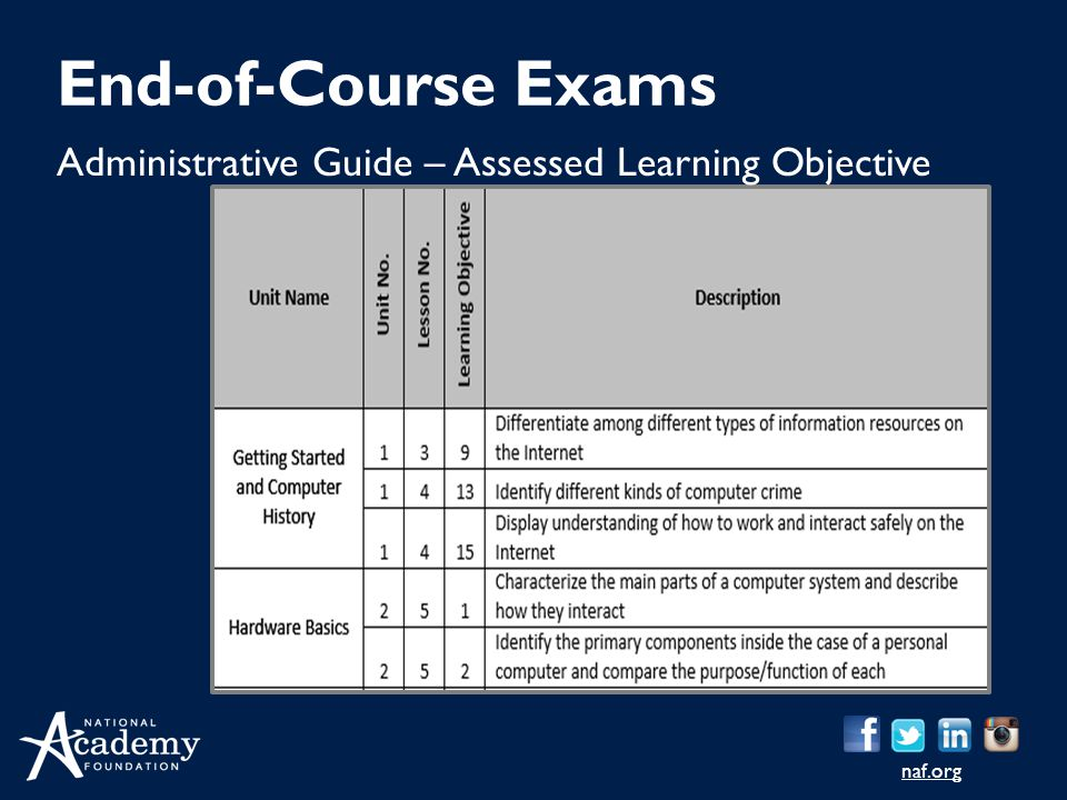 End-of-Course Exams Administrative Guide – Assessed Learning Objective