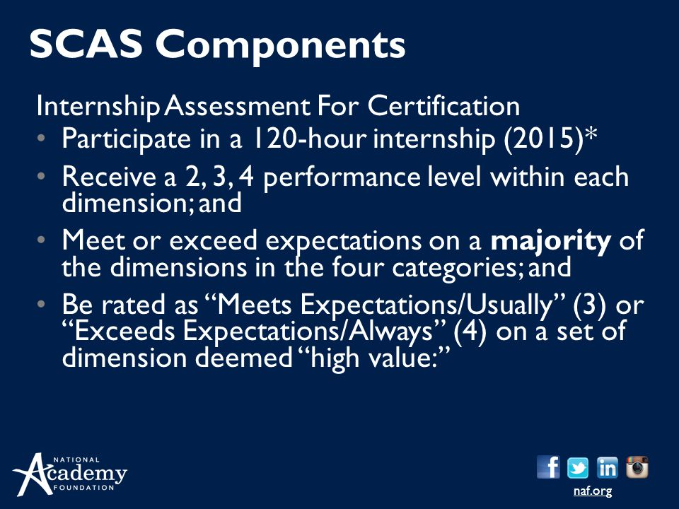 SCAS Components Internship Assessment For Certification