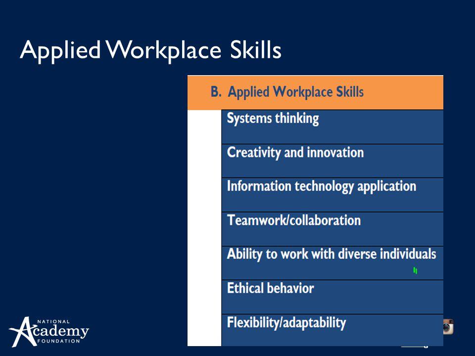 Applied Workplace Skills