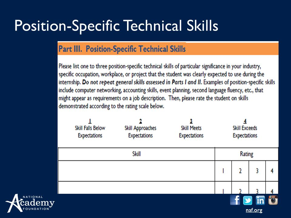 Position-Specific Technical Skills