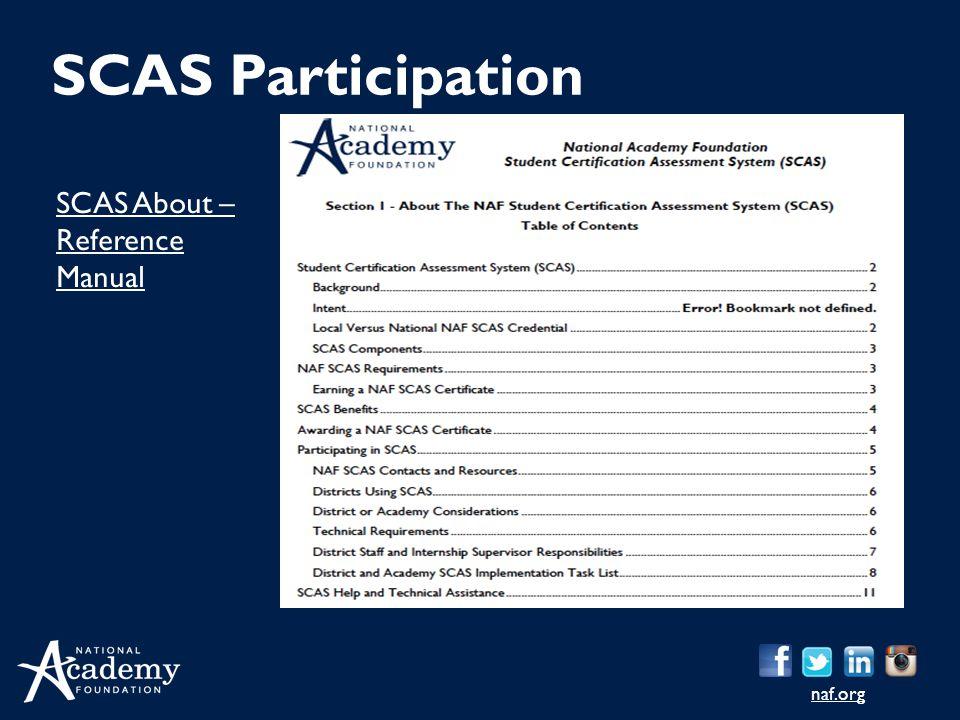 SCAS Participation SCAS About – Reference Manual