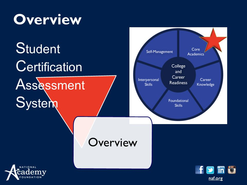 Overview Student Certification Assessment System Overview