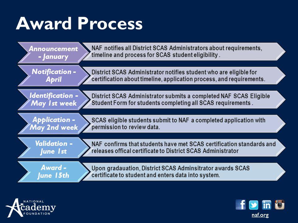 Award Process Announcement - January Notification - April