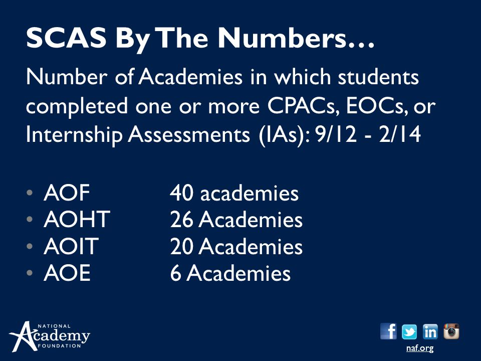 SCAS By The Numbers… Number of Academies in which students completed one or more CPACs, EOCs, or Internship Assessments (IAs): 9/12 - 2/14.