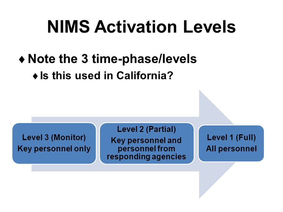 NIMS Activation Levels