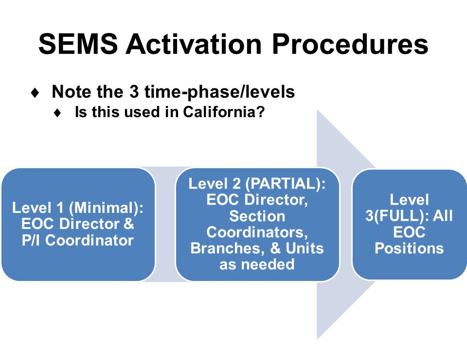 SEMS Activation Procedures