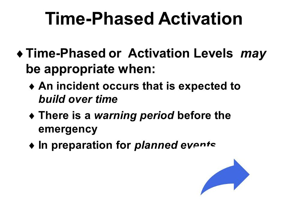 Time-Phased Activation
