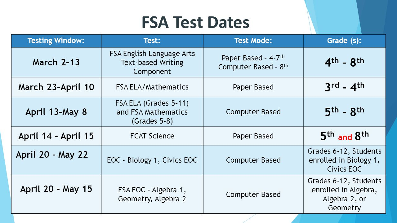 FSA Test Dates 4th – 8th 3rd – 4th 5th – 8th 5th and 8th March 2–13