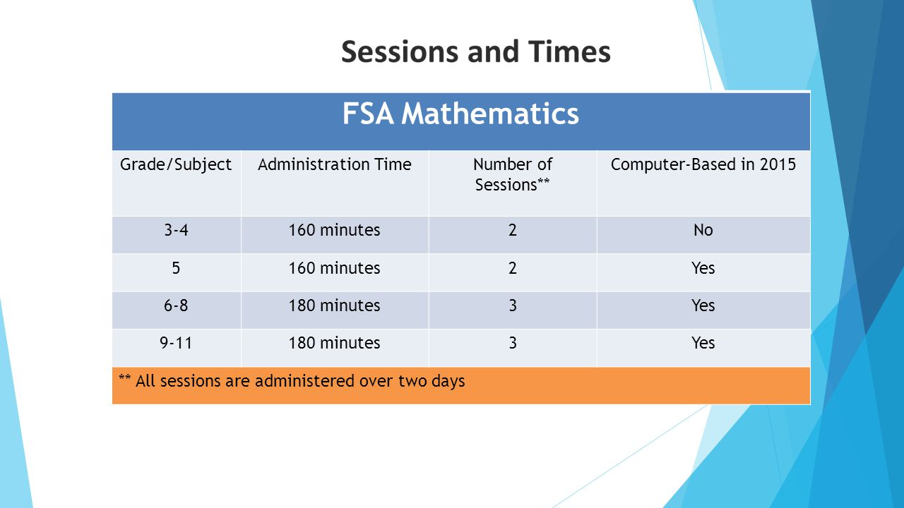 FSA Mathematics Grade/Subject Administration Time Number of Sessions**