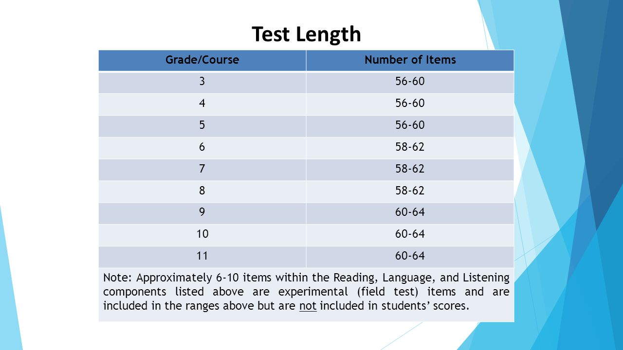 Test Length Grade/Course Number of Items 3 56-60 4 5 6 58-62 7 8 9