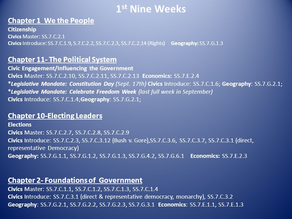 1st Nine Weeks Chapter 1 We the People