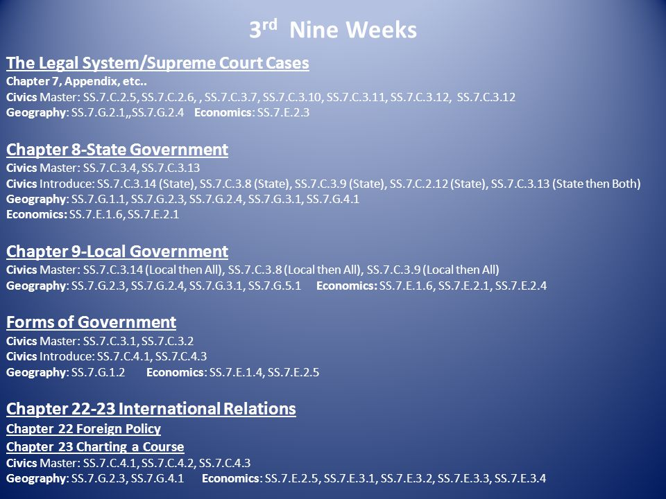 3rd Nine Weeks The Legal System/Supreme Court Cases