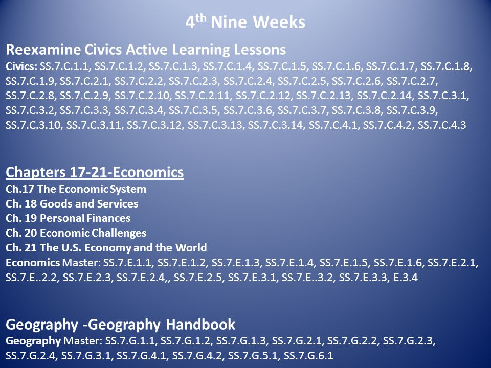 4th Nine Weeks Reexamine Civics Active Learning Lessons