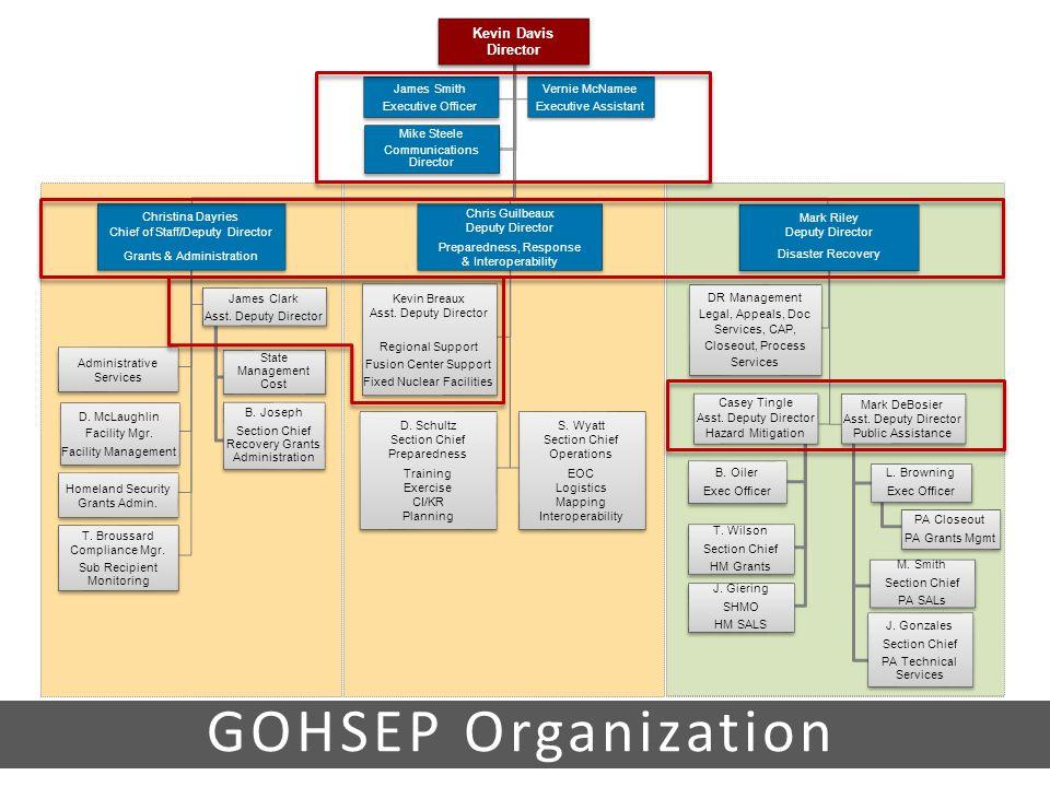 GOHSEP Organization Kevin Davis Director Chris Guilbeaux