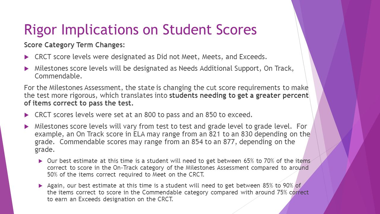 Rigor Implications on Student Scores