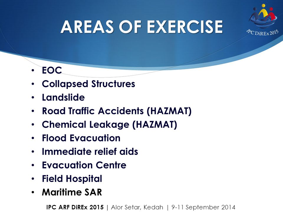 AREAS OF EXERCISE EOC Collapsed Structures Landslide