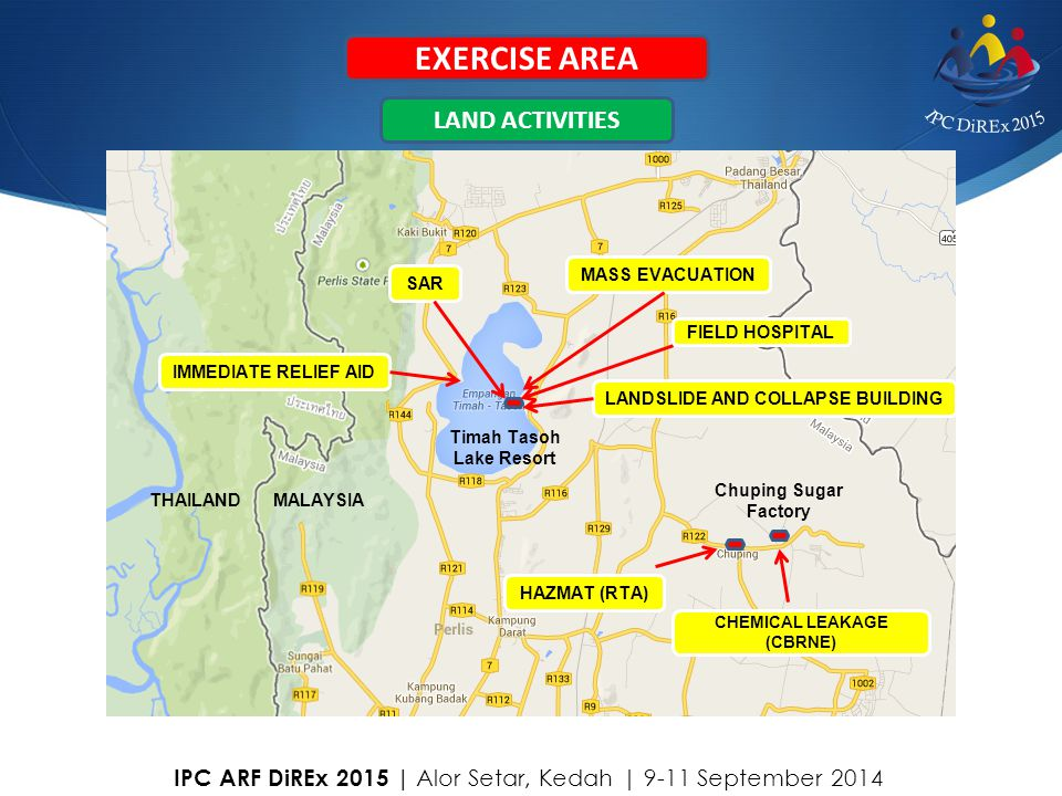 EXERCISE AREA LAND ACTIVITIES