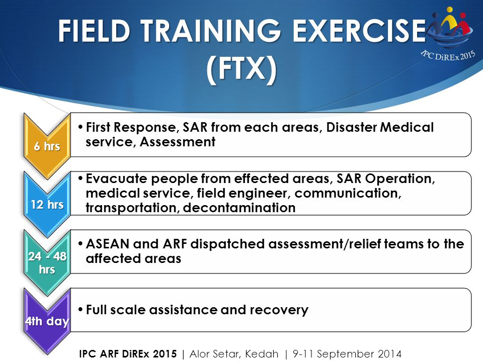 FIELD TRAINING EXERCISE (FTX)