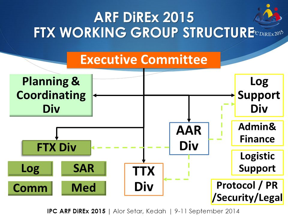 Executive Committee AAR Div TTX Div