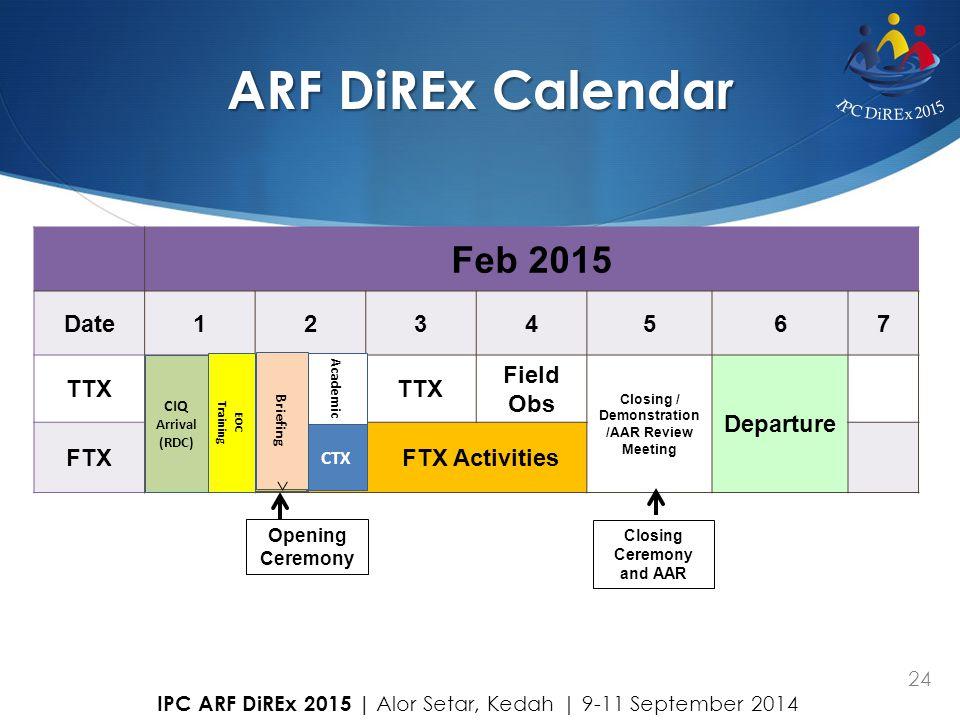 Closing / Demonstration /AAR Review Meeting