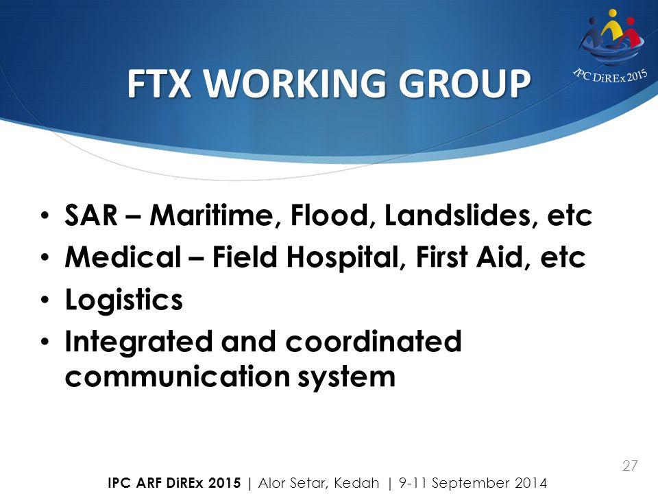 FTX WORKING GROUP SAR – Maritime, Flood, Landslides, etc